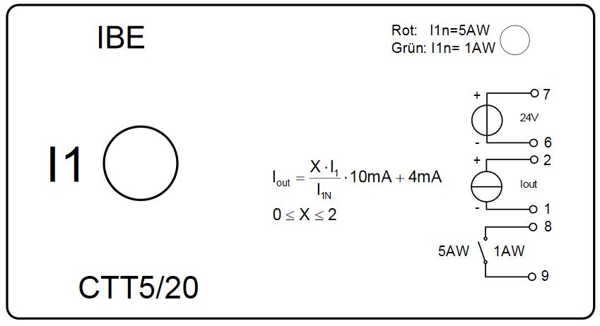 True-RMS Transmitter